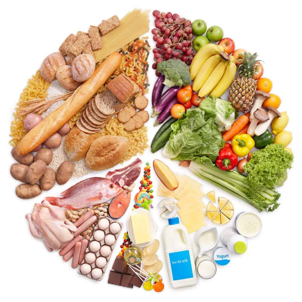 A sportolók számára a tápanyagok kívánatos aránya a következő: 15-20% fehérje, 60-65% szénhidrát, 15-20% zsír.